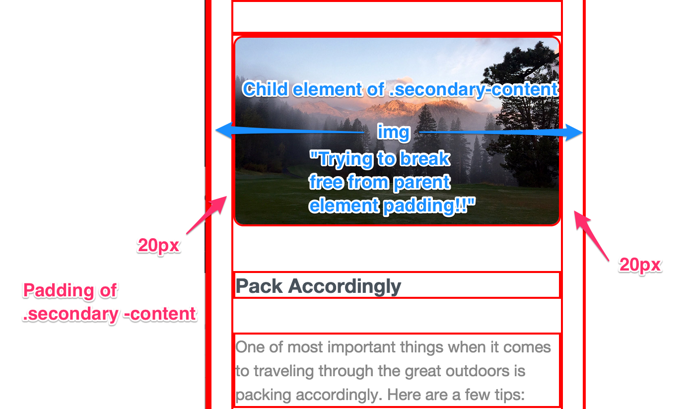Exceed Padding of Parent Element for  secondary-content